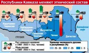 Чтобы русские на Кавказе не стали экзотикой