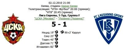 Алан ДЗАГОЕВ пополнил счет забитым голам в еврокубках