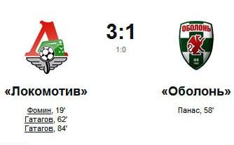 На свое двадцатилетие Алан ГАТАГОВ забил два гола